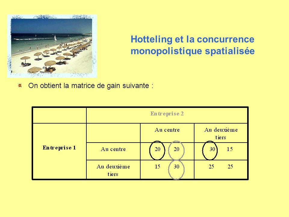 Hotteling et la concurrence monopolistique spatialisée