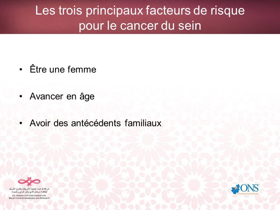 Les trois principaux facteurs de risque pour le cancer du sein
