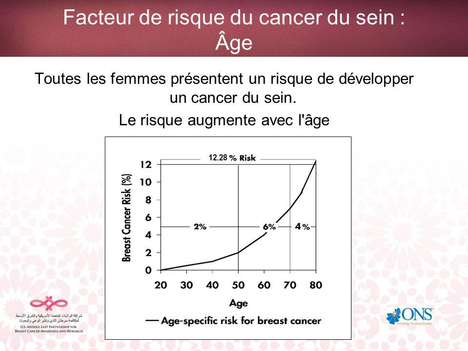 Facteur de risque du cancer du sein : Âge
