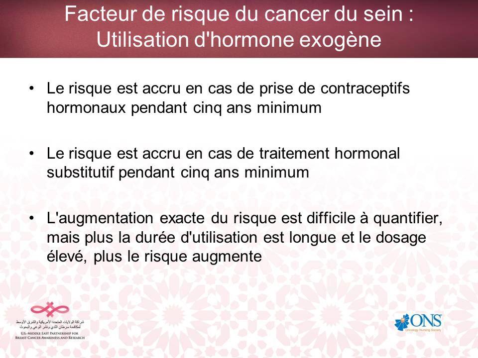 Facteur de risque du cancer du sein : Utilisation d hormone exogène