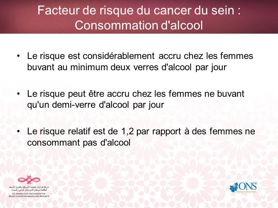 Facteur de risque du cancer du sein : Consommation d alcool