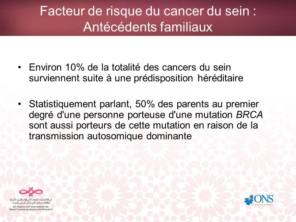 Facteur de risque du cancer du sein : Antécédents familiaux