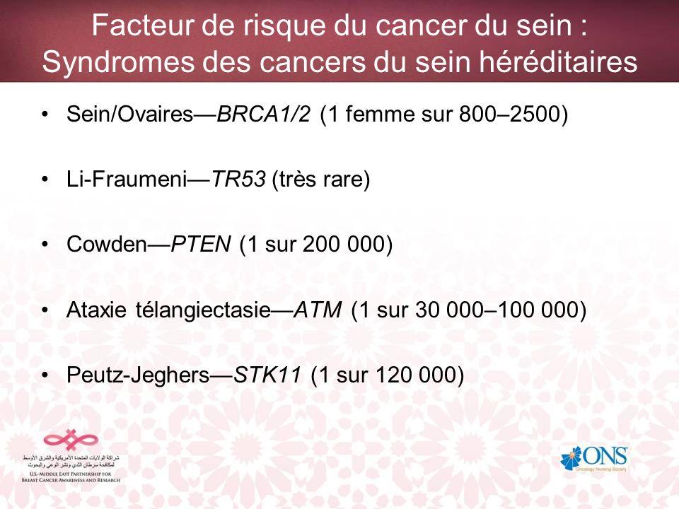 Facteur de risque du cancer du sein : Syndromes des cancers du sein héréditaires