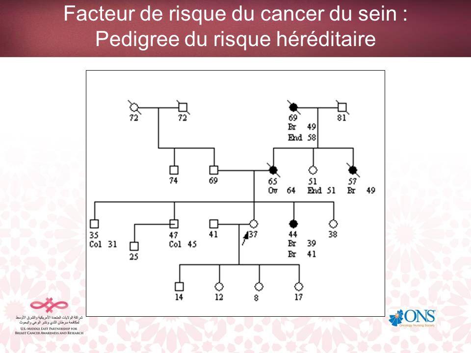 Facteur de risque du cancer du sein : Pedigree du risque héréditaire