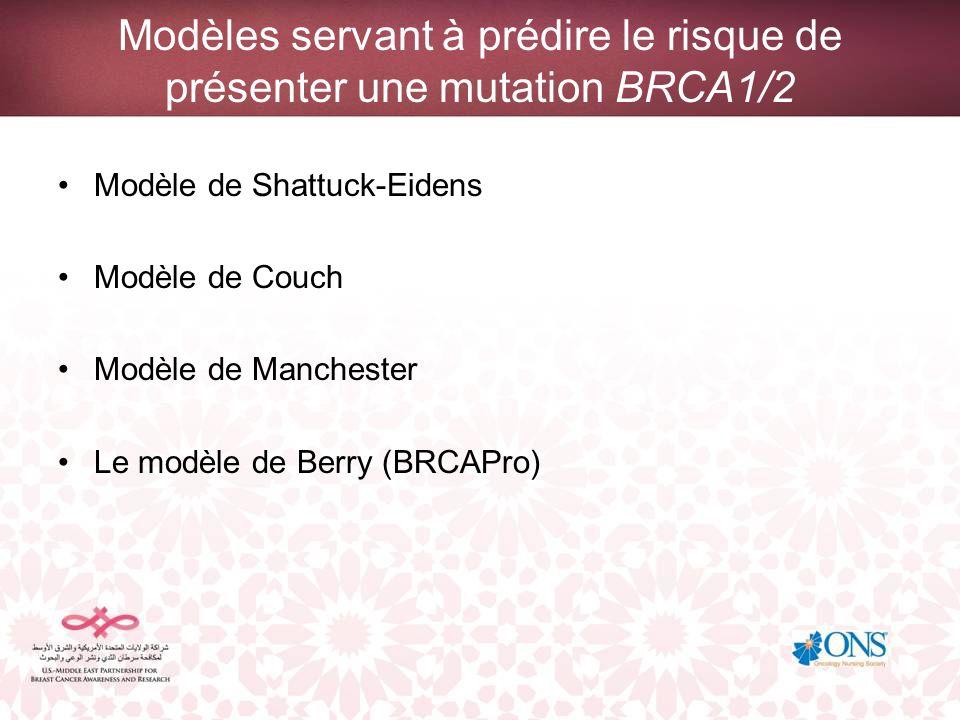 Modèles servant à prédire le risque de présenter une mutation BRCA1/2