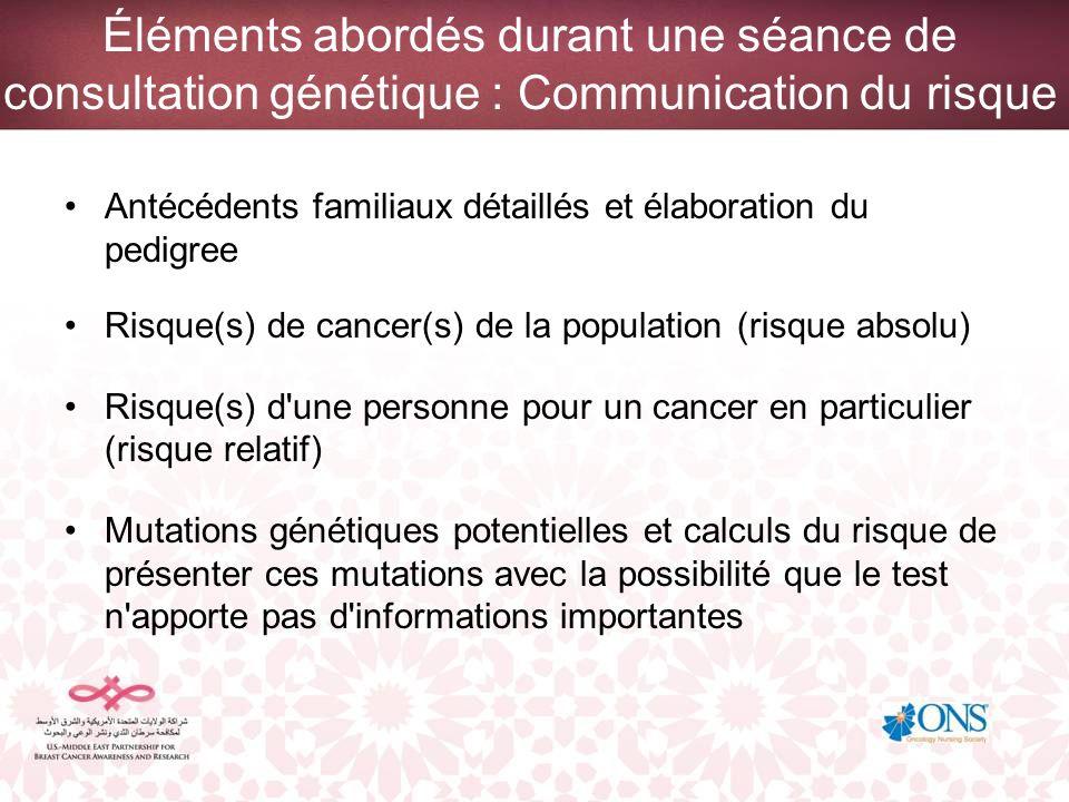Éléments abordés durant une séance de consultation génétique : Communication du risque