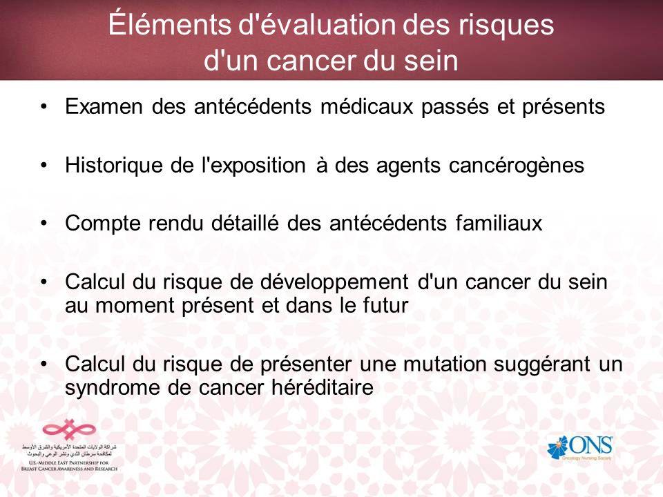 Éléments d évaluation des risques d un cancer du sein