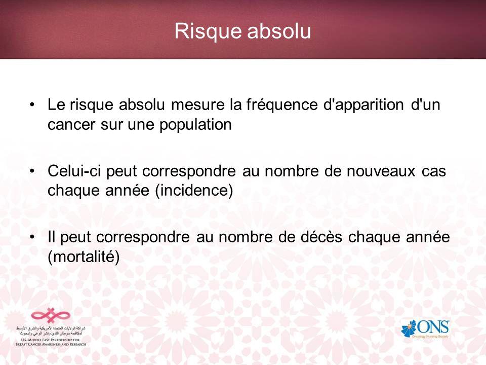 Risque absoluLe risque absolu mesure la fréquence d apparition d un cancer sur une population.