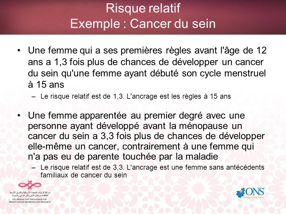 Risque relatif Exemple : Cancer du sein