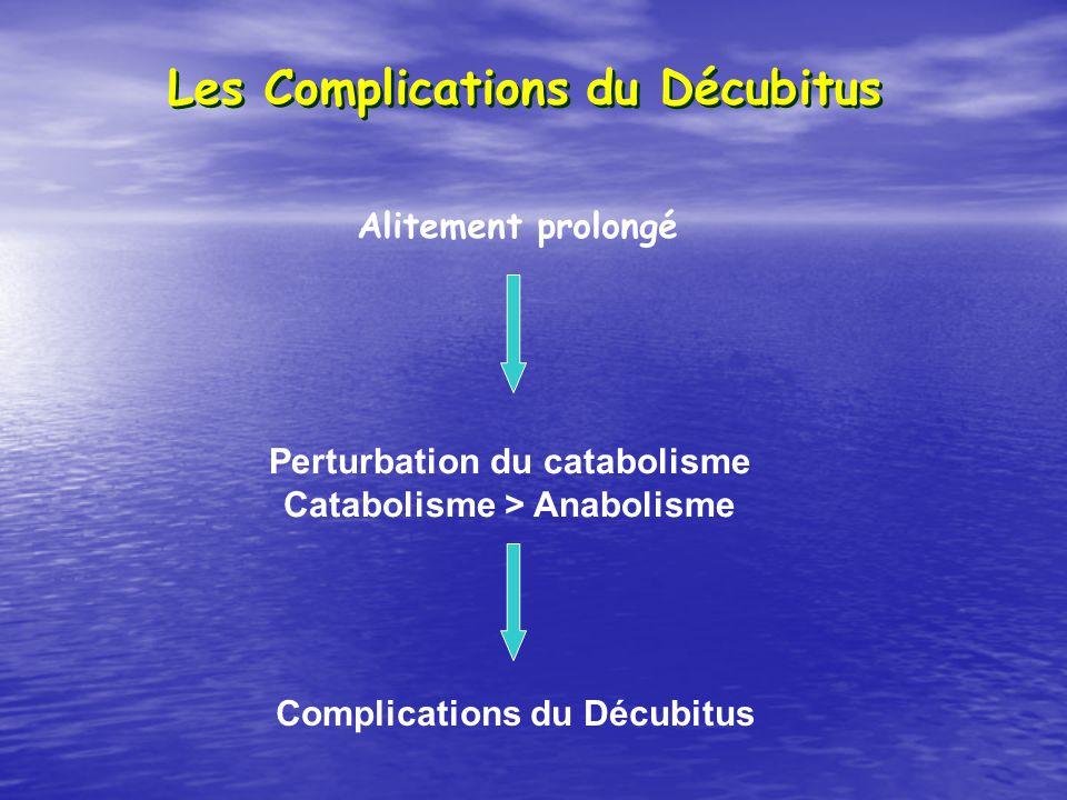 Perturbation du catabolisme Catabolisme > Anabolisme