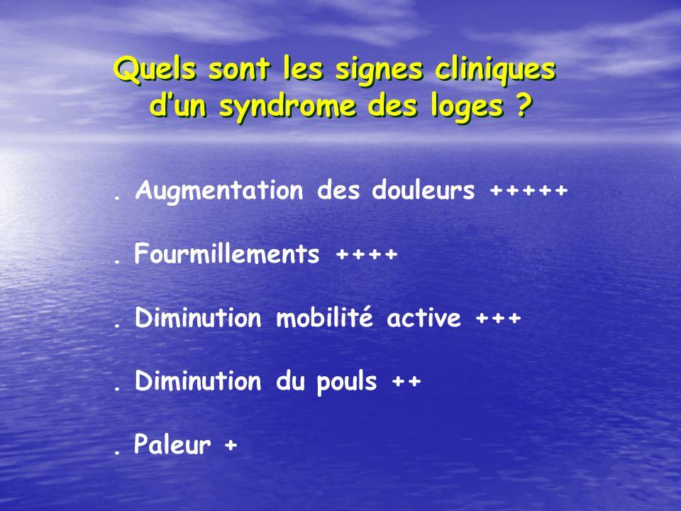 Quels sont les signes cliniques d'un syndrome des loges