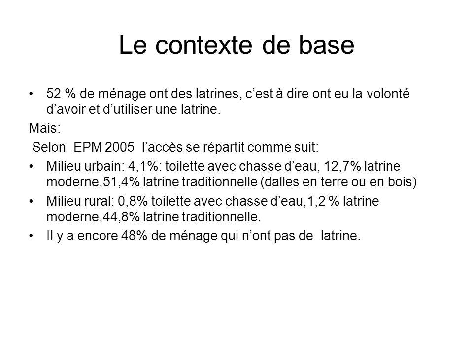 Le contexte de base 52 % de ménage ont des latrines, c'est à dire ont eu la volonté d'avoir et d'utiliser une latrine.