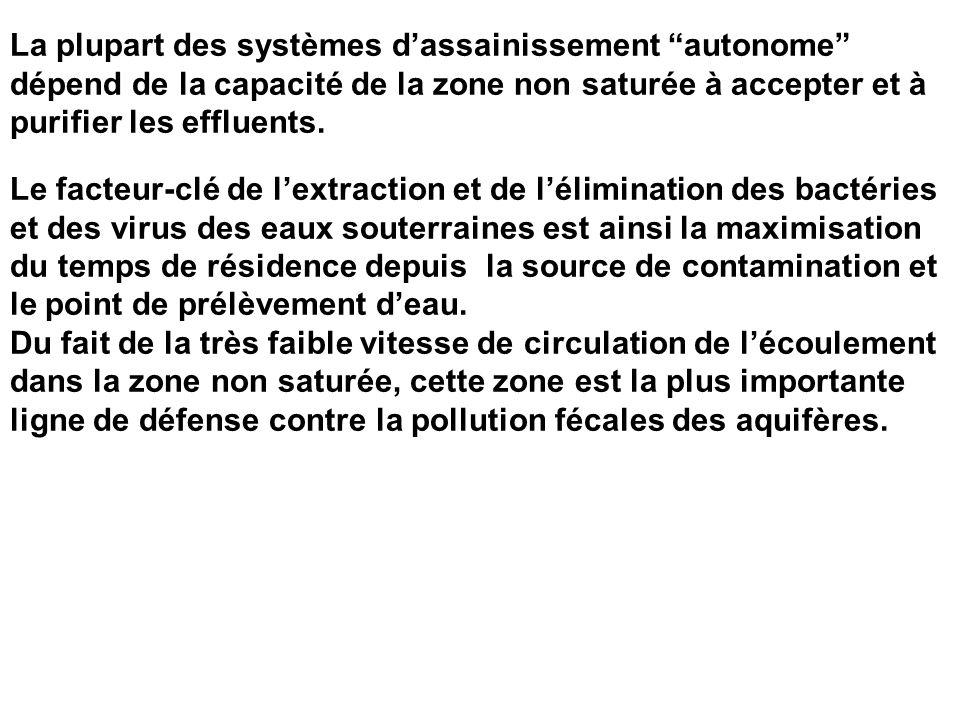 La plupart des systèmes d'assainissement autonome dépend de la capacité de la zone non saturée à accepter et à purifier les effluents.