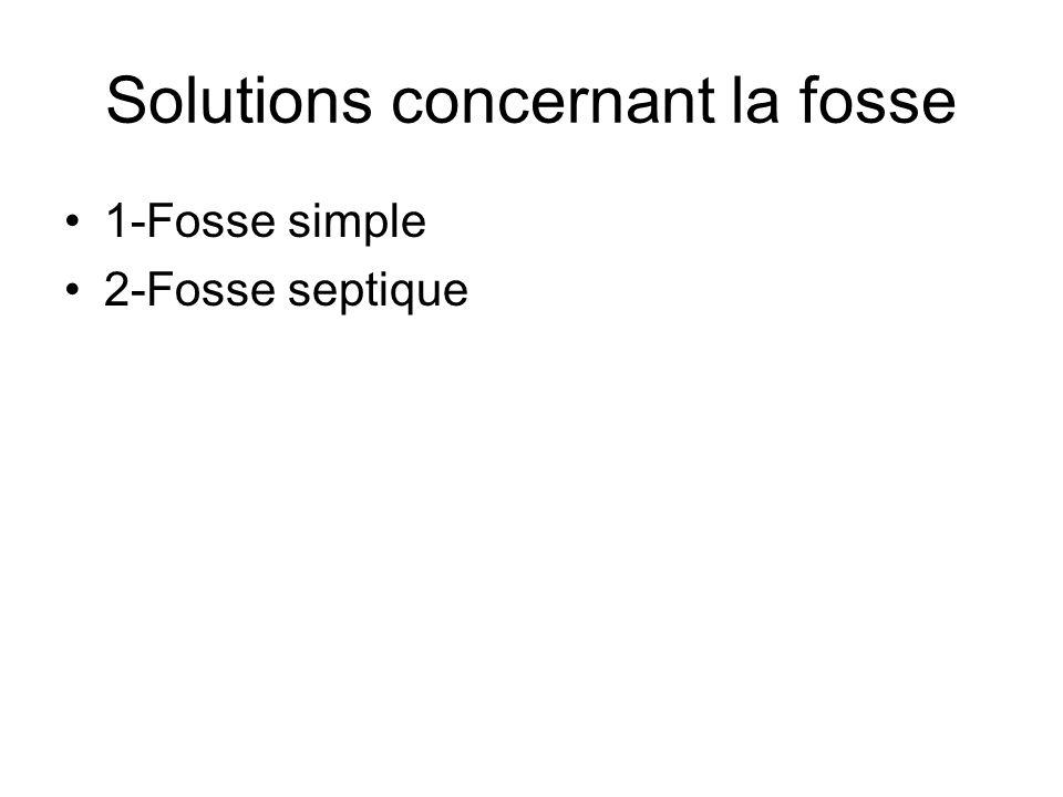 Solutions concernant la fosse