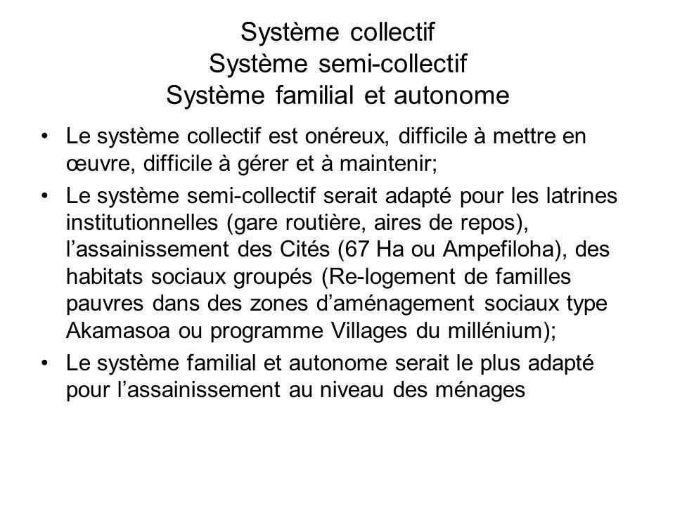 Système collectif Système semi-collectif Système familial et autonome