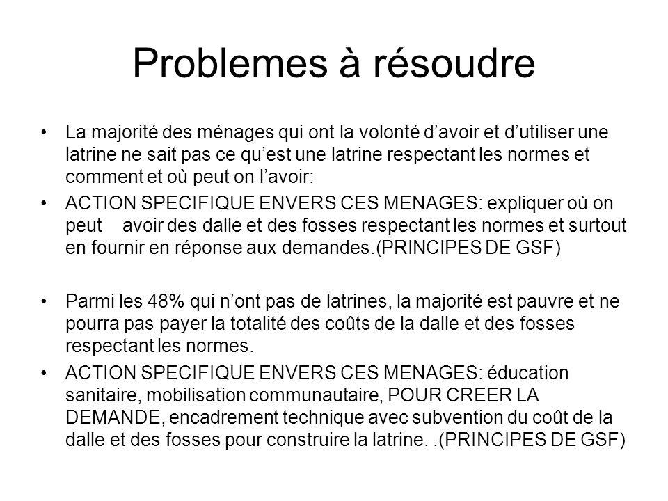 Problemes à résoudre