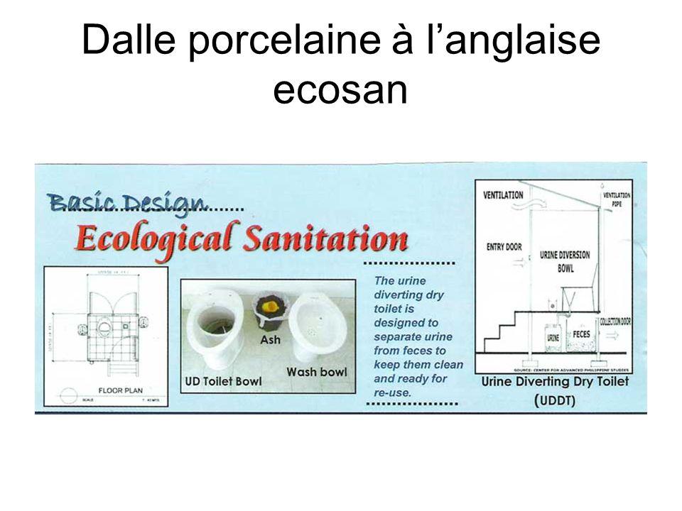 Dalle porcelaine à l'anglaise ecosan