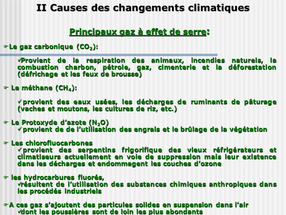 II Causes des changements climatiques Principaux gaz à effet de serre: