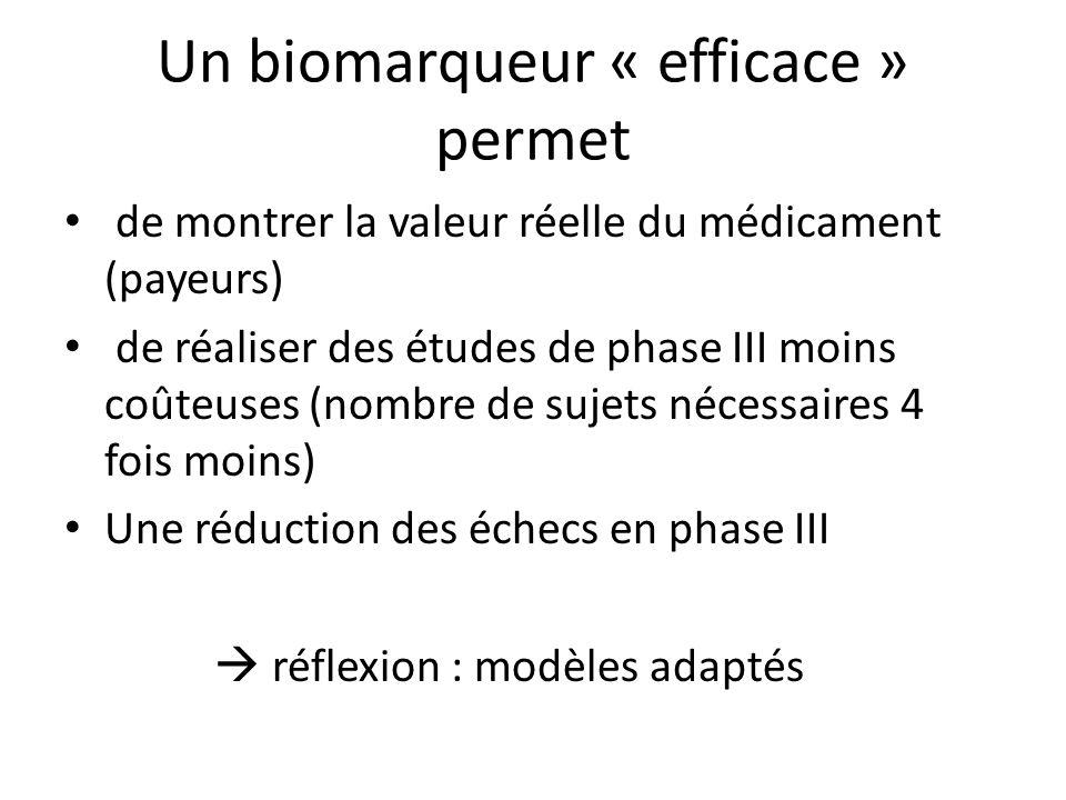 Un biomarqueur « efficace » permet