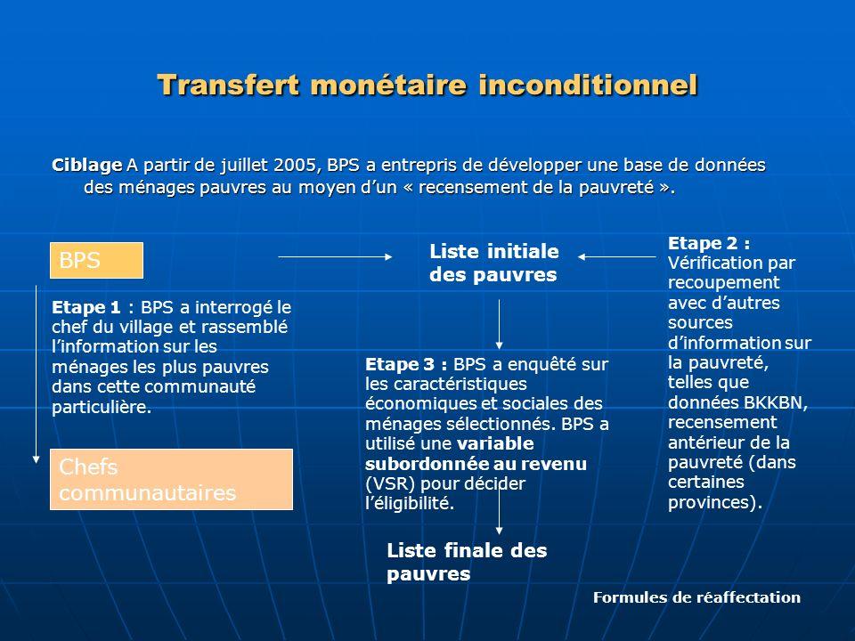 Transfert monétaire inconditionnel