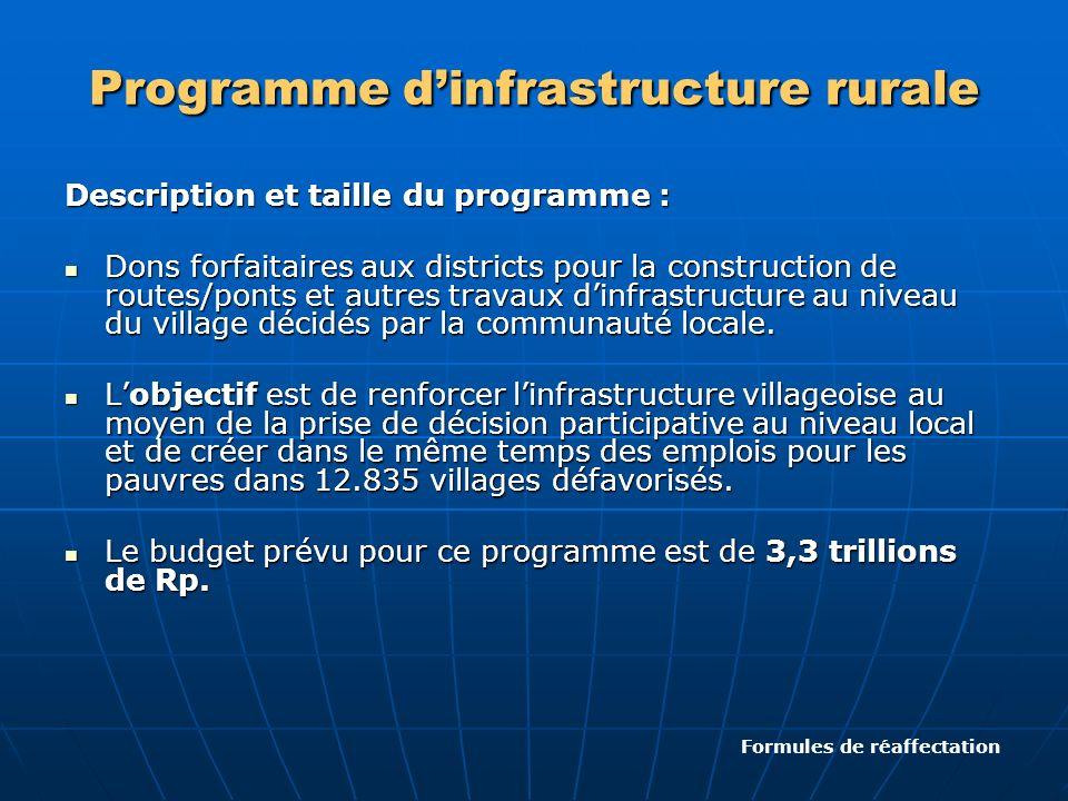 Programme d'infrastructure rurale