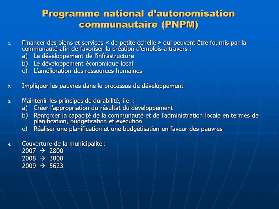 Programme national d'autonomisation communautaire (PNPM)