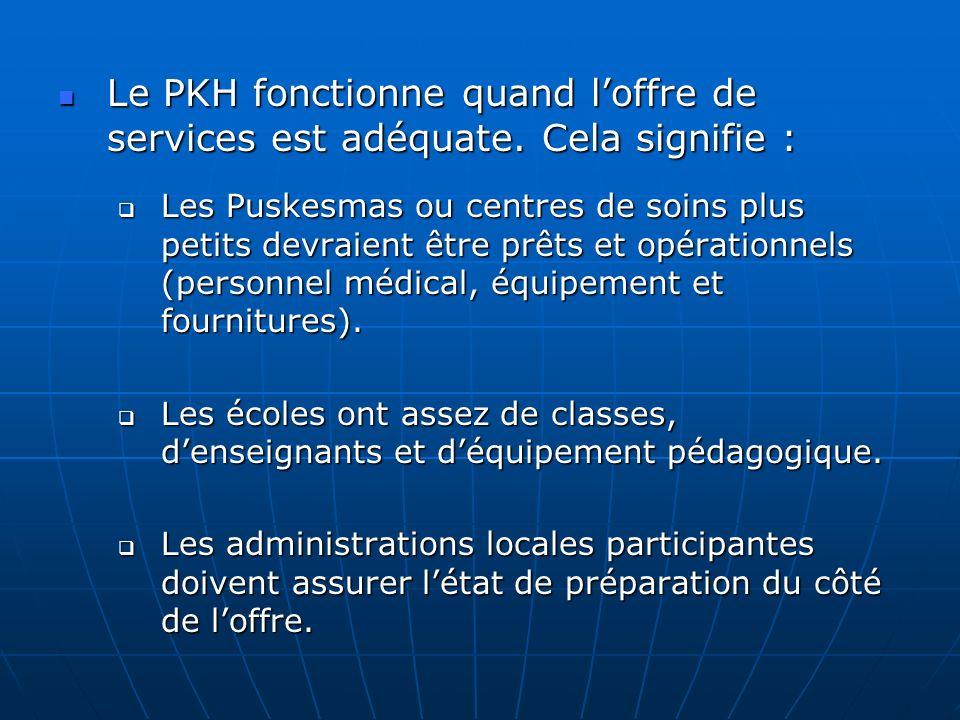 Le PKH fonctionne quand l'offre de services est adéquate