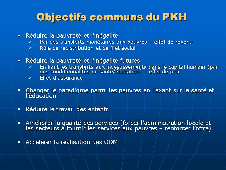 Objectifs communs du PKH