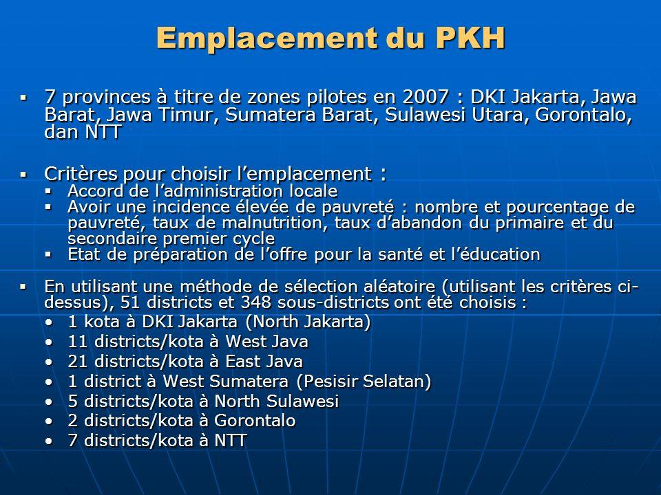 Emplacement du PKH