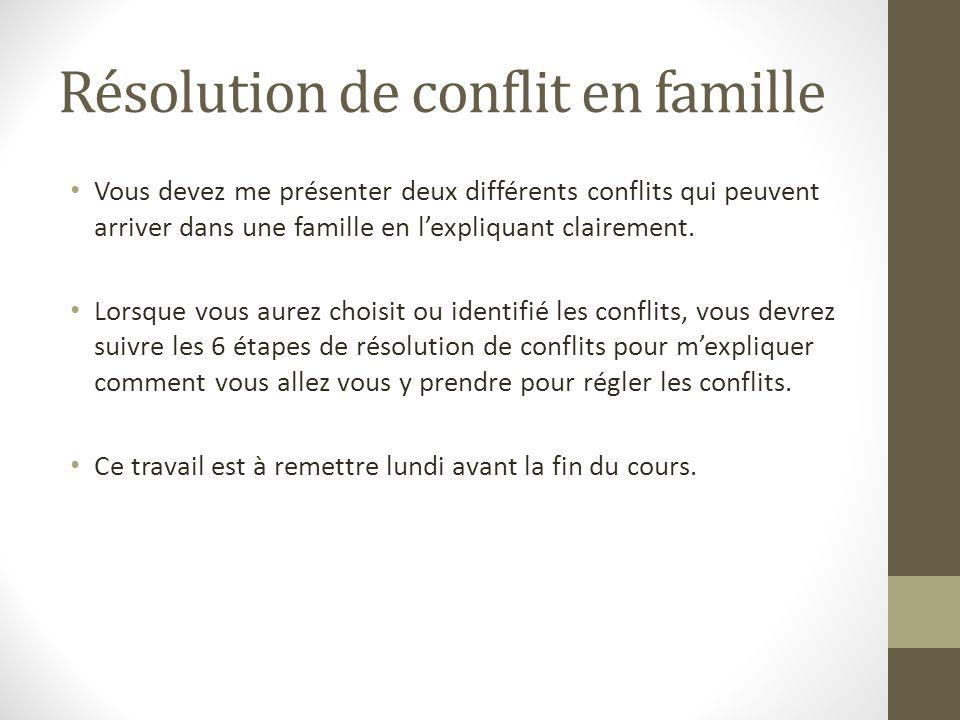 Résolution de conflit en famille