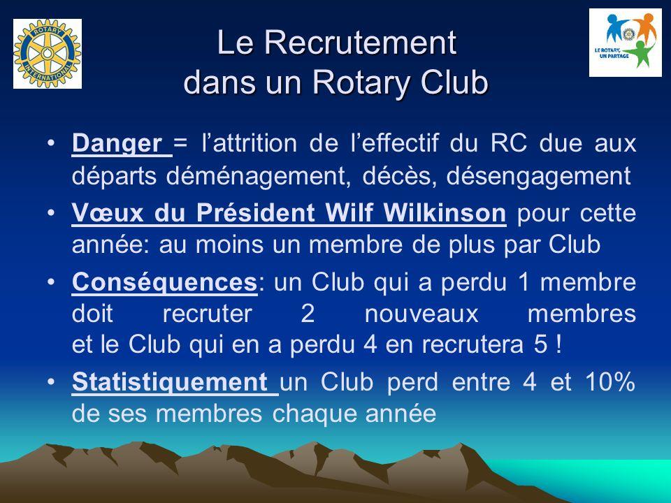 Le Recrutement dans un Rotary Club