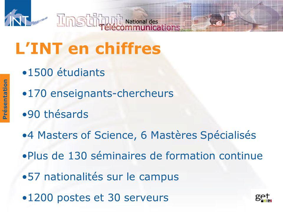 L'INT en chiffres 1500 étudiants 170 enseignants-chercheurs