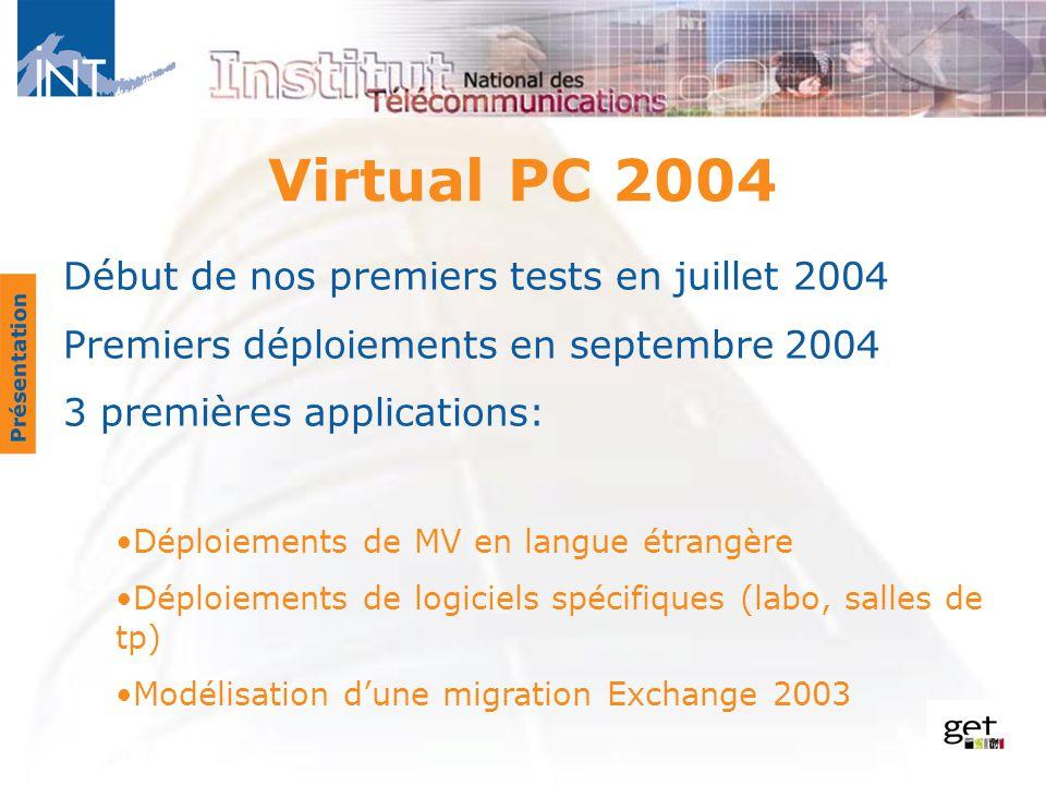 Virtual PC 2004 Début de nos premiers tests en juillet 2004