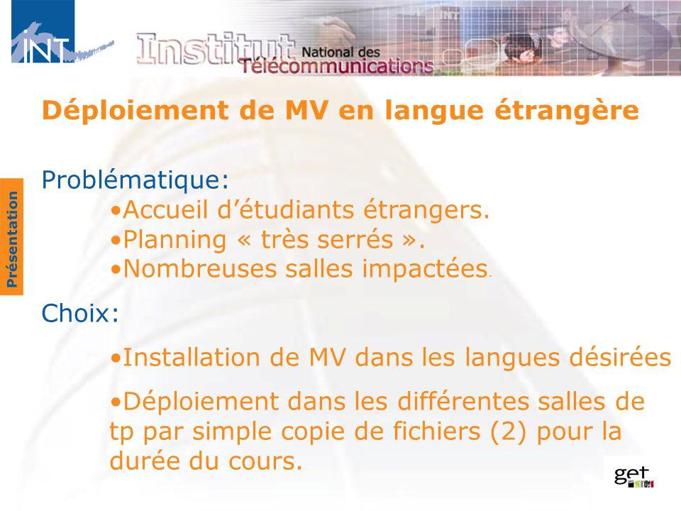 Déploiement de MV en langue étrangère