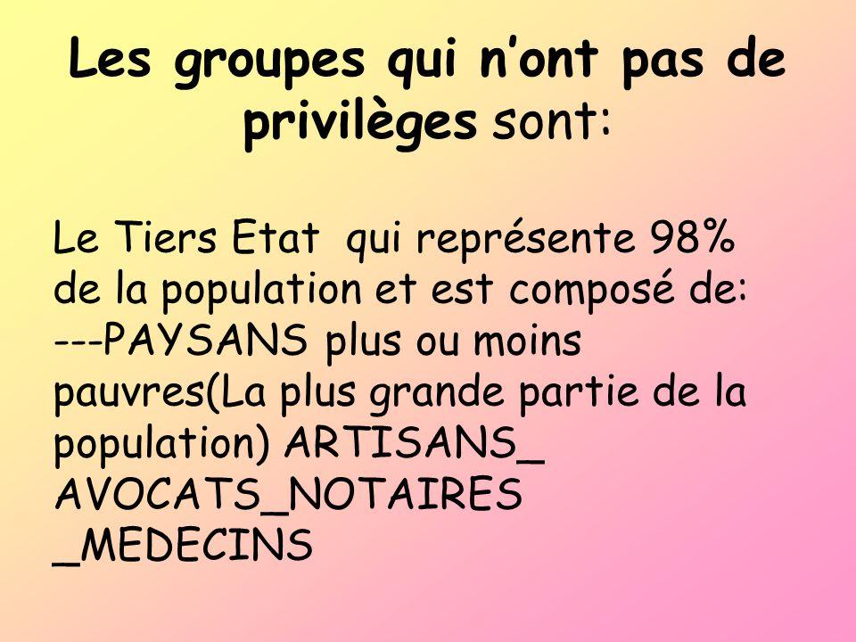 Les groupes qui n'ont pas de privilèges sont: