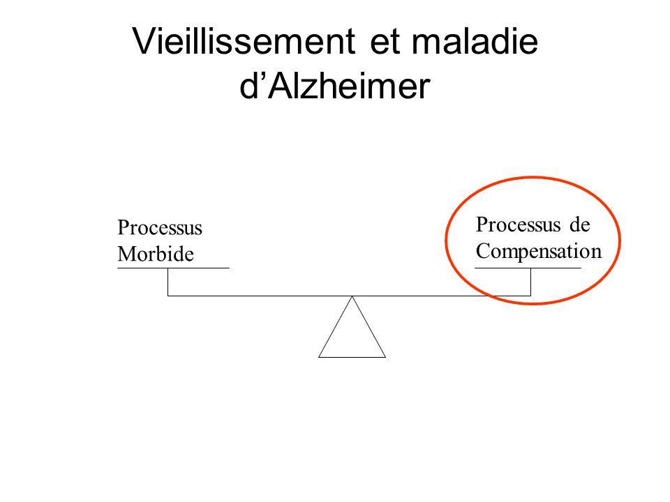 Vieillissement et maladie d'Alzheimer