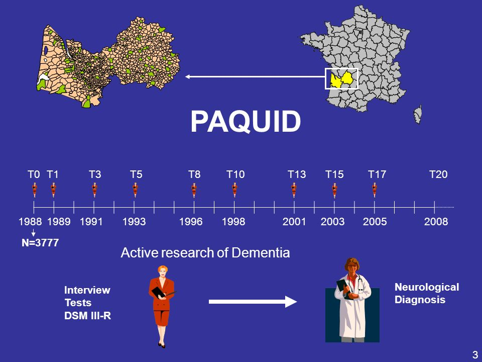 PAQUID Active research of Dementia T0 T1 T3 T5 T8 T10 T13 T15 T17 T20