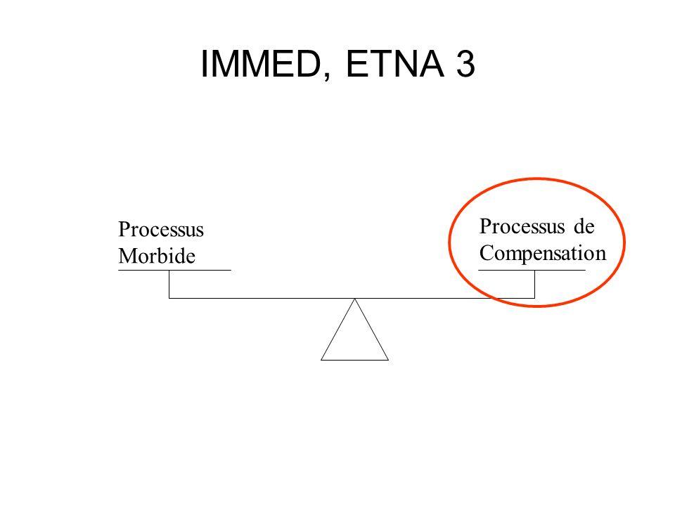 IMMED, ETNA 3 Processus Morbide Processus de Compensation