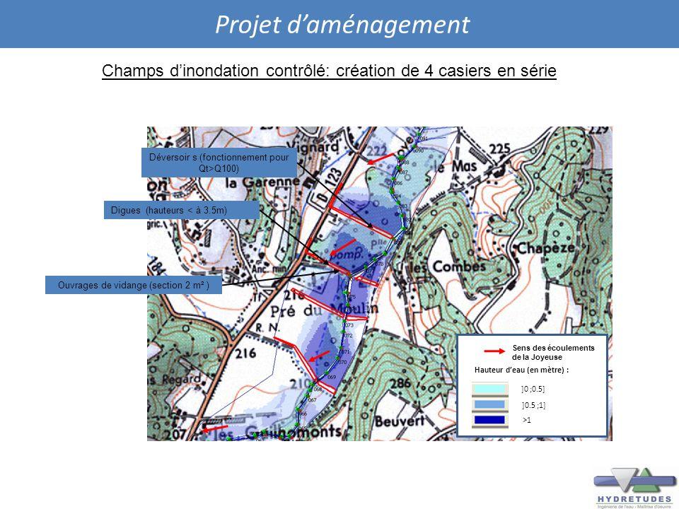 Projet d'aménagement Champs d'inondation contrôlé: création de 4 casiers en série. Déversoir s (fonctionnement pour Qt>Q100)