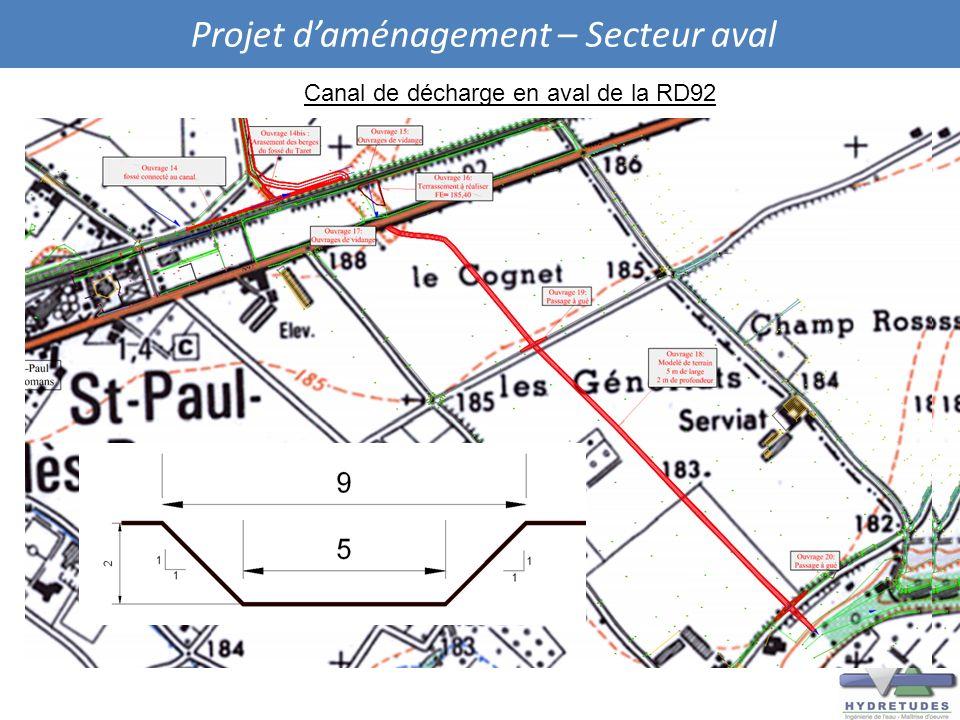 Projet d'aménagement – Secteur aval