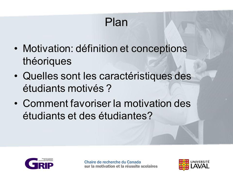 Plan Motivation: définition et conceptions théoriques