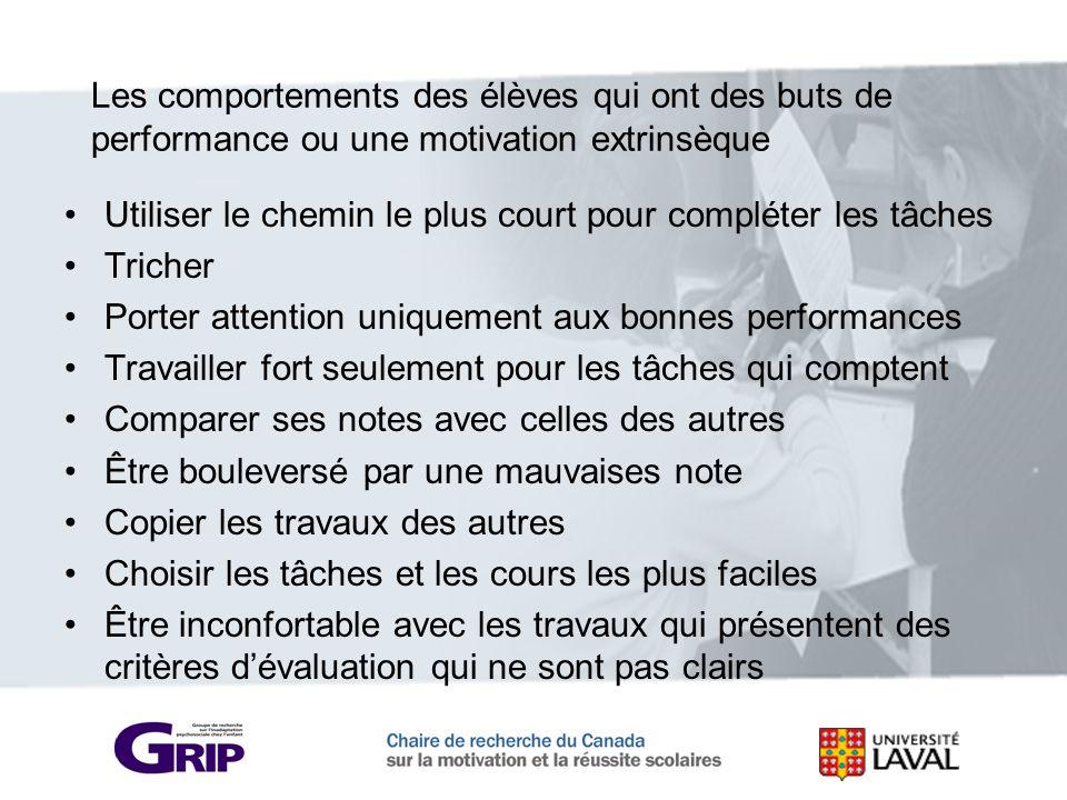 Les comportements des élèves qui ont des buts de performance ou une motivation extrinsèque