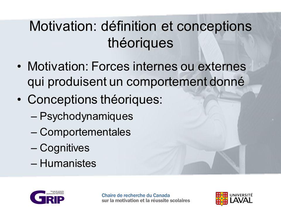 Motivation: définition et conceptions théoriques