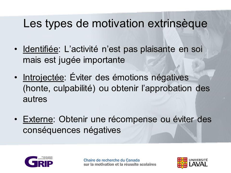 Les types de motivation extrinsèque