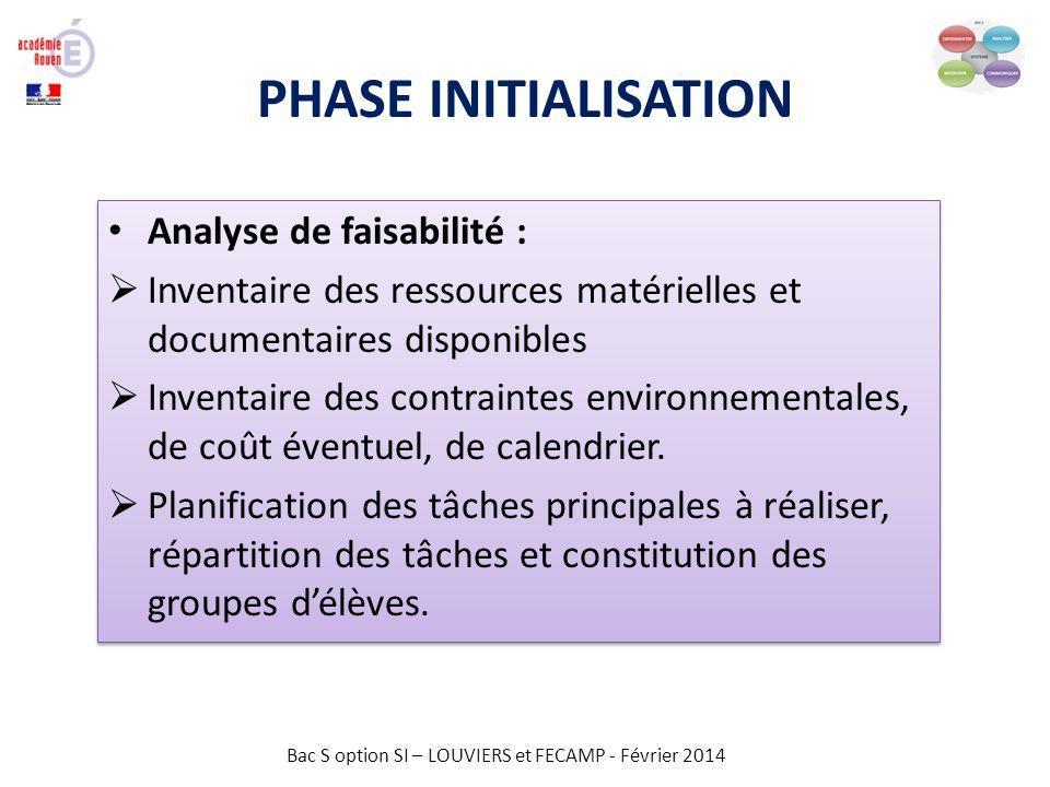 PHASE INITIALISATION Analyse de faisabilité :