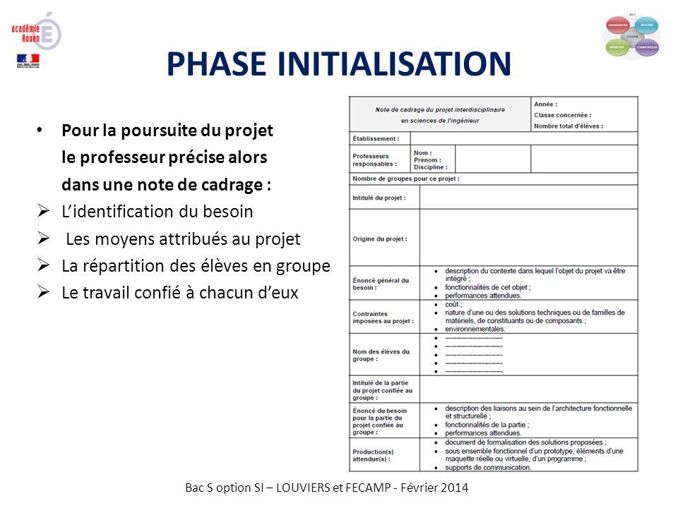 PHASE INITIALISATION Pour la poursuite du projet