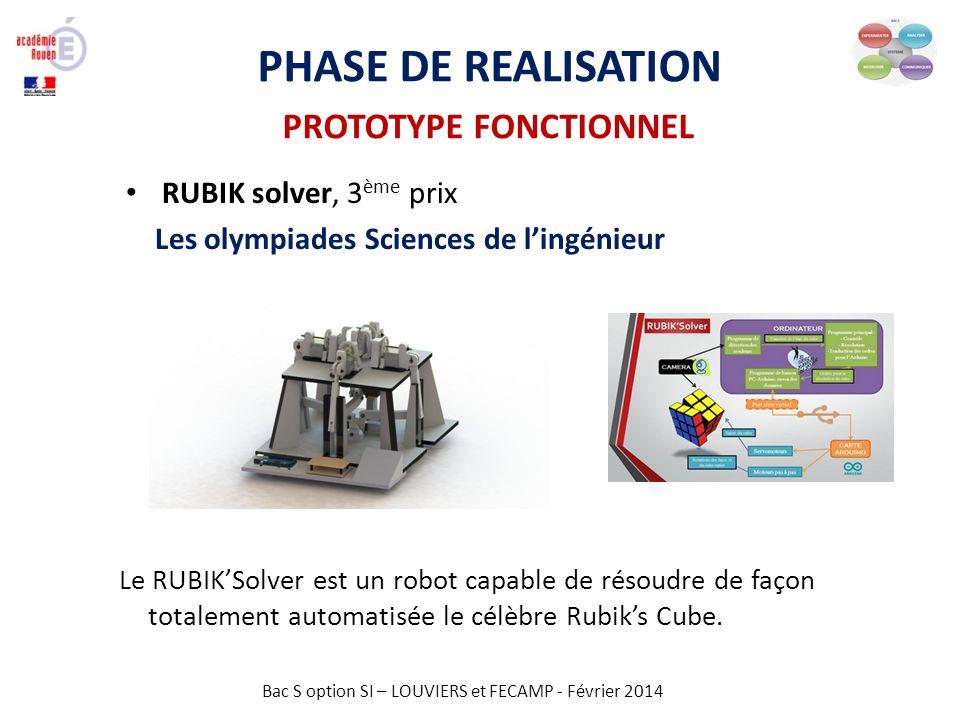 PHASE DE REALISATION PROTOTYPE FONCTIONNEL RUBIK solver, 3ème prix