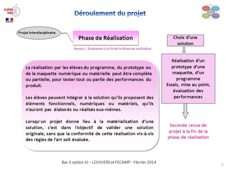 Revue 2 : Évaluation à la fin de la Phase de réalisation