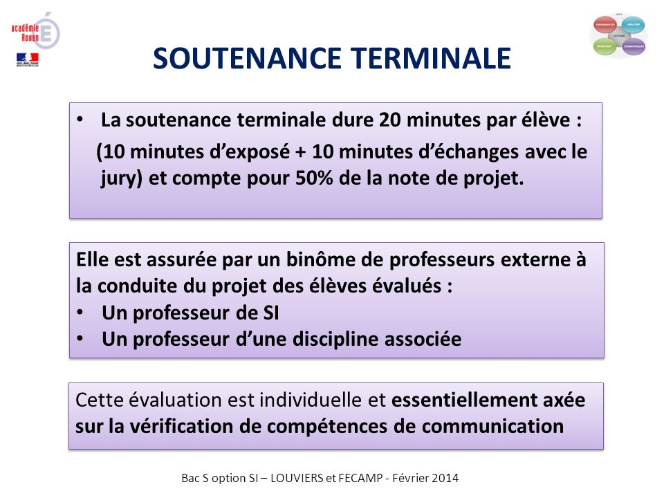 SOUTENANCE TERMINALE La soutenance terminale dure 20 minutes par élève :