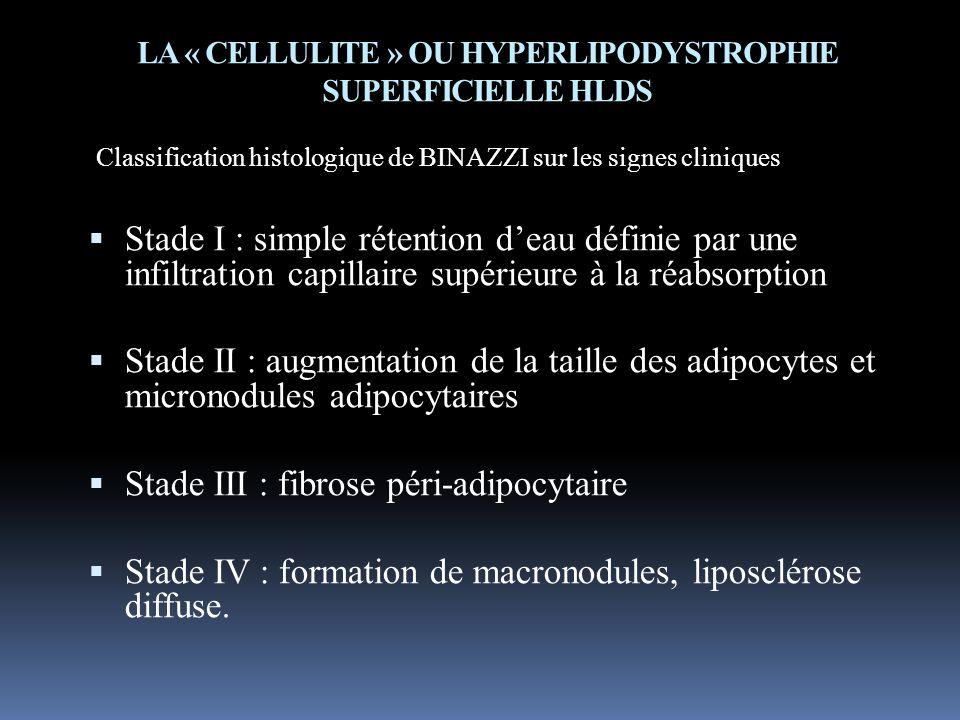 LA « CELLULITE » OU HYPERLIPODYSTROPHIE SUPERFICIELLE HLDS